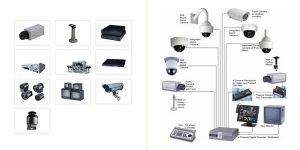 cctv kamera sistem semasi