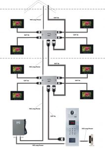 Görüntülü Diafon Sistemleri Bağlantı Şeması