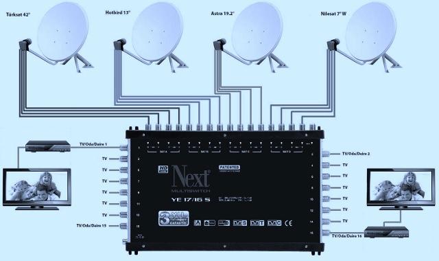 Zeytinburnu Çanak Anten Anten Servisi